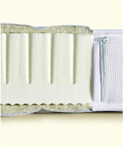 standard latex mattress